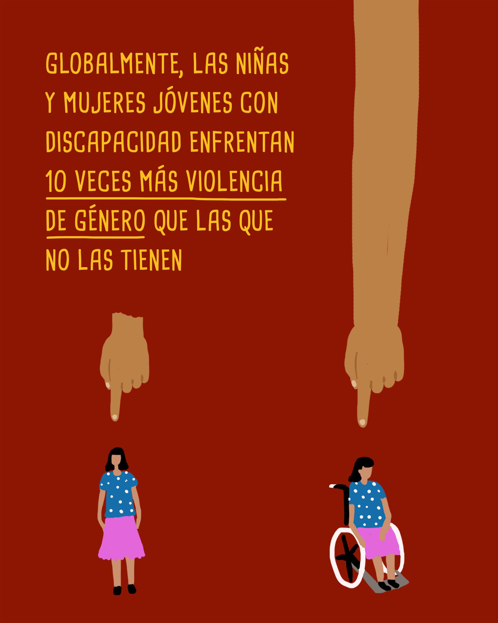 Ilustración: una mano que señala a una persona sin discapacidad y otra mano que señala a una persona con discapacidad motora. Un texto que dice: globalmente, las niñas y mujeres jóvenes con discapacidad enfrentan 10 veces más violencia de género que las que no las tienen.