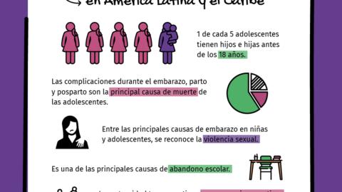 En la imagen se observa un recuadro con los datos que figuran en el texto del posteo, acompañado por íconos que los ilustran.